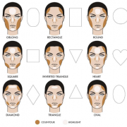 Bellápierre Contouring & Highlighting Kit 1